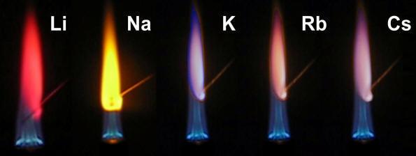 Alkalimetalle Pse 1 Hauptgruppe